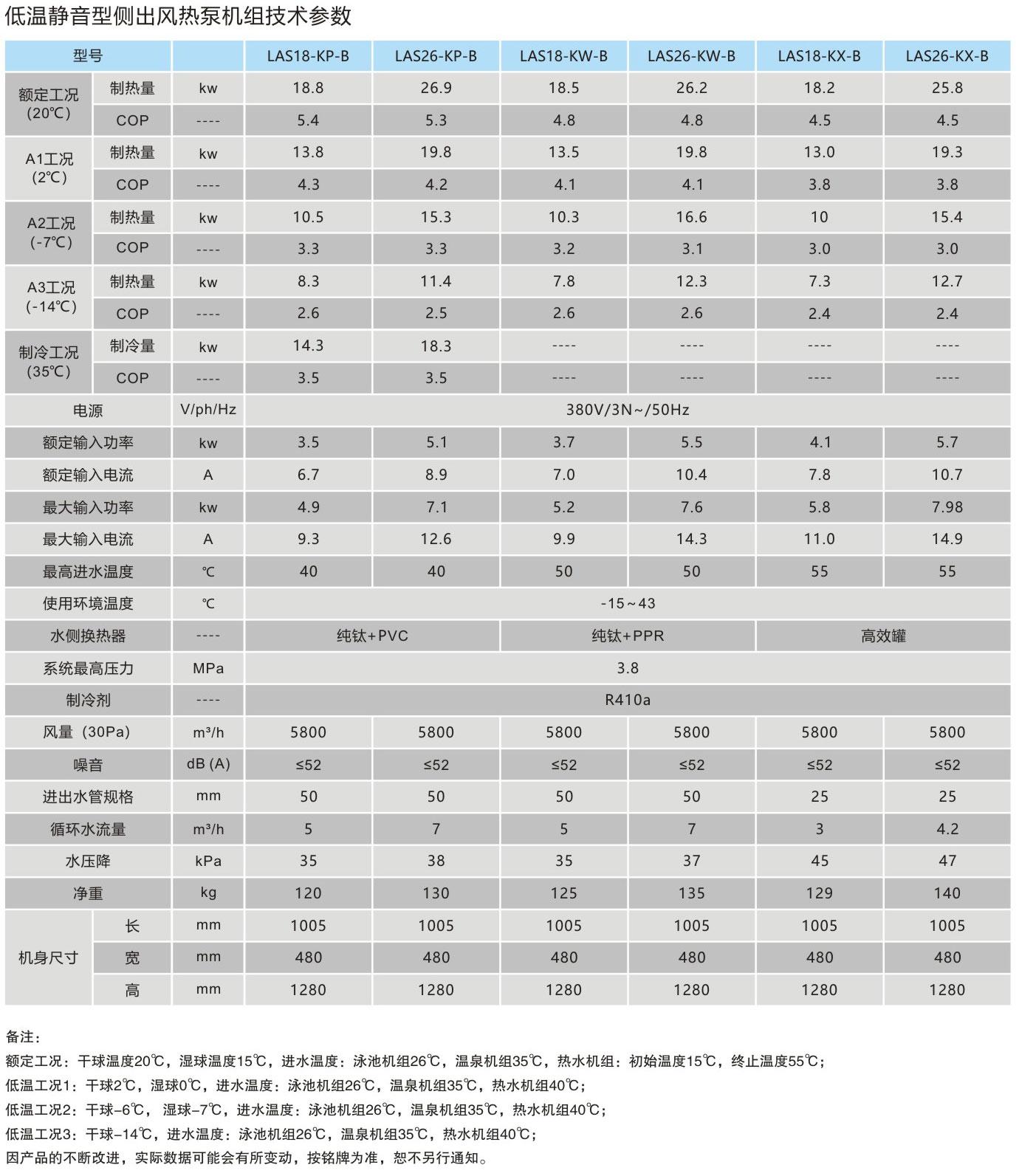 04(B2)空气源热泵系列中文-5_03.jpg