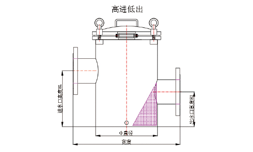 不锈钢毛发收集器高进低出产品线图.jpg